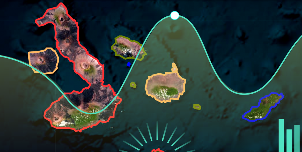 data visualization on the Galapagos islands